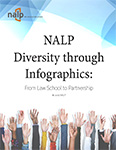 NALP Diversity through Infographics Thumbnail